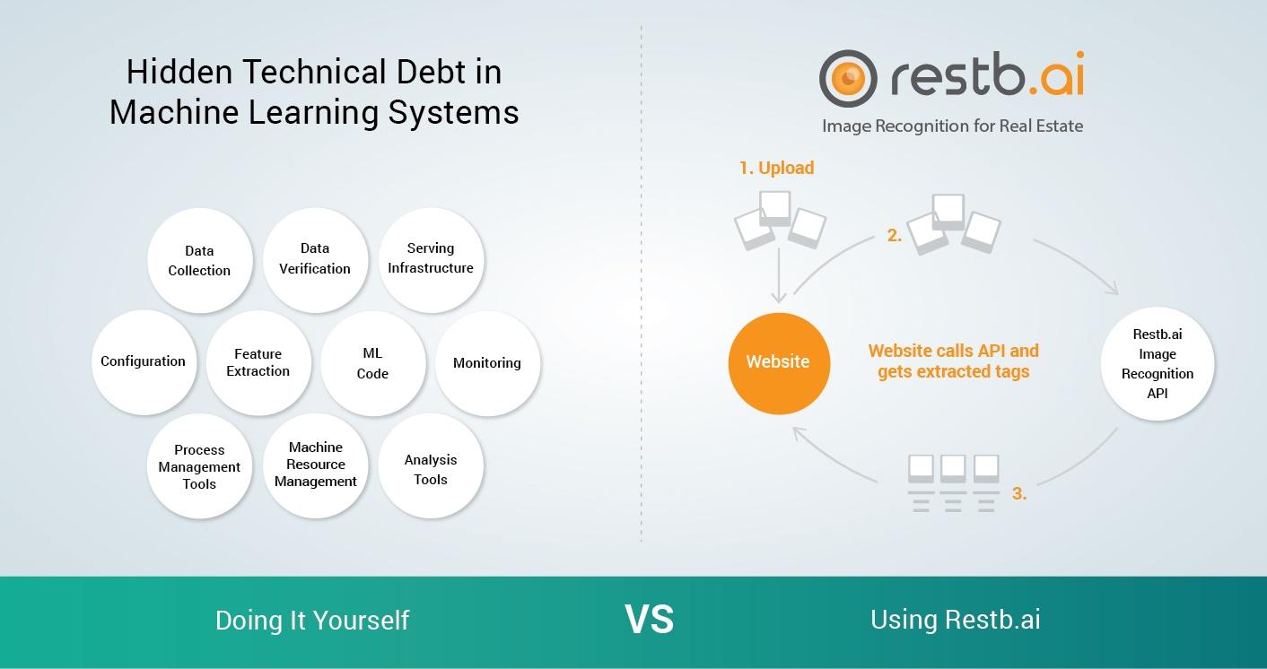 DIY_vs_RESTB.AI.jpg
